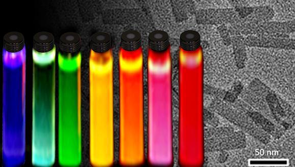 """ד""""ר עמית סיט שותף במחקר בינלאומי שהוביל לגילוי ננו-דיסקיות ידידותיות לסביבה, אשר פולטות אור בעוצמה גבוהה ושיכולות לתרום לשיפור איכות הצבע במסכי LCD"""