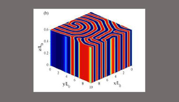 תחומי מחקר - פיזיקת חומר מעובה תאורטית