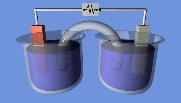 סמינר מיוחד באלקטרוכימיה